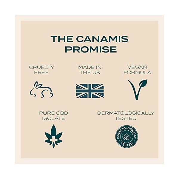 CANAMIS CBD Eczema & Psoriasis Cream – Face & Body Relief for irritated Skin / Natural Ingredients 50ML