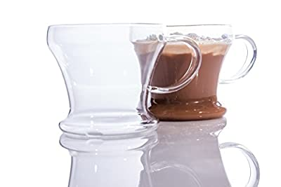 BlinkOne Cappuccino Cups Glass with Handle; Coffee, Espresso and Tea Friendly (2 Pcs)