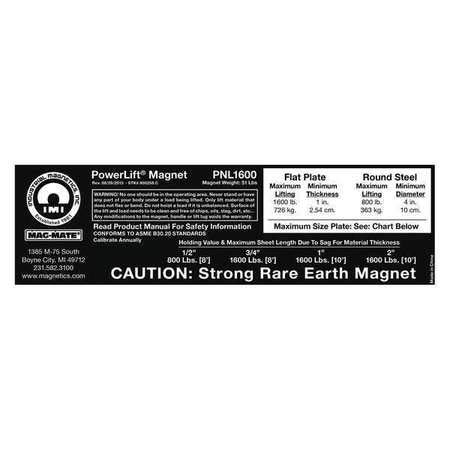 Replacement Capacity Sticker (Pack Of 3)