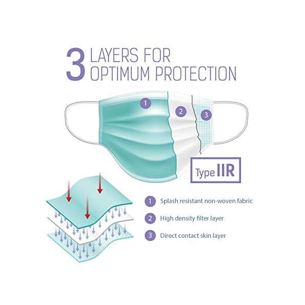 OptiPro-Surgical-Face-Masks-x50-Typ-IIR-3-lagige-Einweg-Gesichtsschutzmasken-Vlies-Mehrschichtsystem-mit-hoher-Filtrationskapazitt