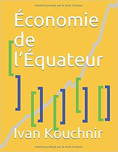 Économie de l'Équateur