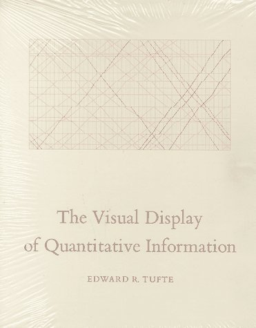 By Edward R. Tufte - The Visual Display of Quantitative Information (Reprinted edition) (1/16/92)