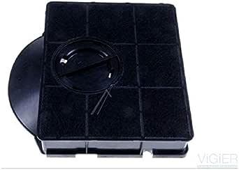 IKEA FIL558 - Filtro de carbón para campana IKEA LUFTIG BF325 NYTTIG FIL558: Amazon.es: Grandes electrodomésticos