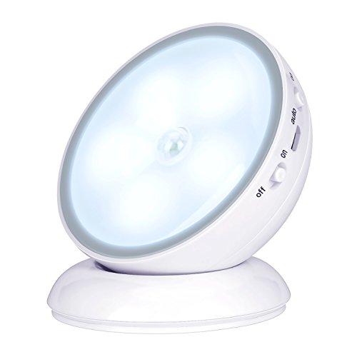 LED Motion Sensor Night Light Pure White 360