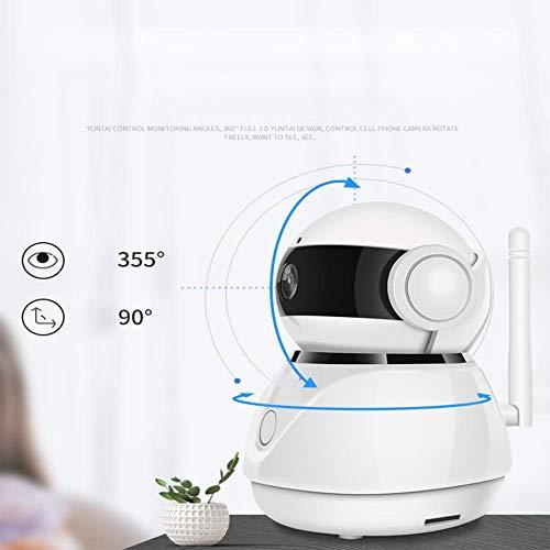 Buy omni vision monitor