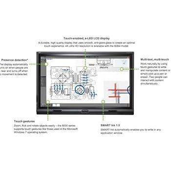 amazon com smart board sb660 64 inch interactive whiteboard rh amazon com Sample Board of Directors Manual smartboard 580 manual