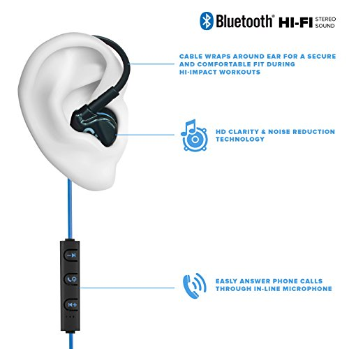 a553fcd3580 new CYLO Endurance Wireless Bluetooth 4.0 In-Ear, Over-Ear Earbuds/Earphones