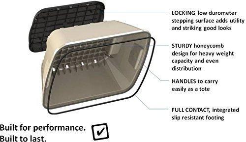 Professional house Safe-T-Stool Versatile Anti-tip Slip Resistant Step Stool (Pink)