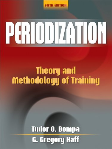 Periodization:Theory+Meth.Of Training