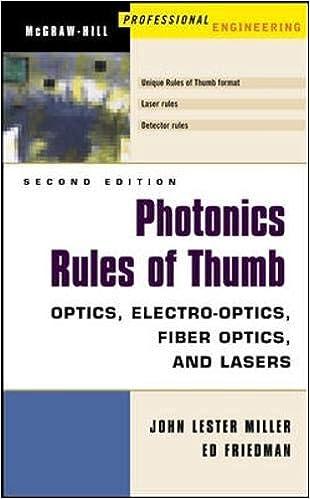 Photonics Rules of Thumb: Optics, Electro-Optics, Fiber Optics and Lasers Press Monograph: Amazon.es: John Lester Miller, Ed Friedman: Libros en idiomas ...