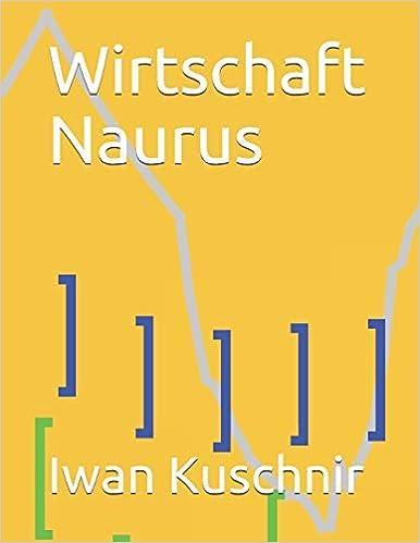Wirtschaft Naurus