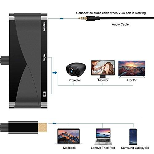 USB C to HDMI VGA Audio Adapter,ChampSun USB3 1 Type C Male to HDMI 4K