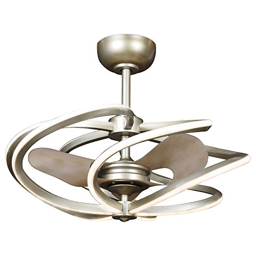 Latest Trend In Pendant Lighting in US - 4
