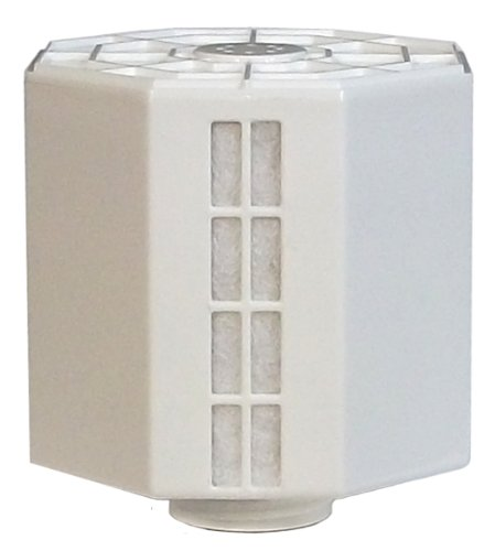 SPT ION F-4010 Exchange Replacement Filter for SU-4010 - Warehouse Su