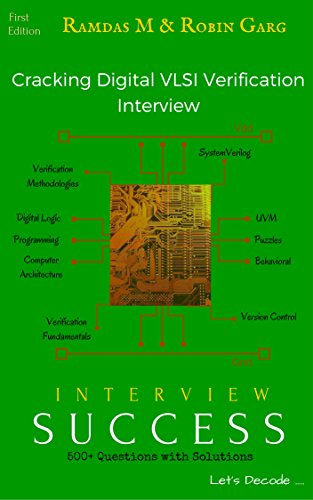 Cracking Digital VLSI Verification Interview: Interview Success