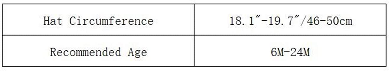 Beb/é Sombrero Bufanda de Punto C/ómodo Infantil 2 Pcs Conjunto de Gorra de Lana Linda Oto/ño Invierno Hat C/álido para Ni/ños Ni/ñas 6-24 Meses FEOYA