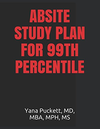 ABSITE STUDY PLAN FOR 99TH PERCENTILE