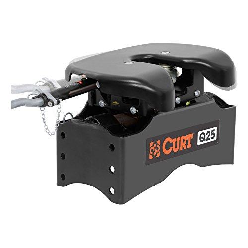 Why Choose Curt Manufacturing CURT 16565 Q25 5th Wheel Hitch Head