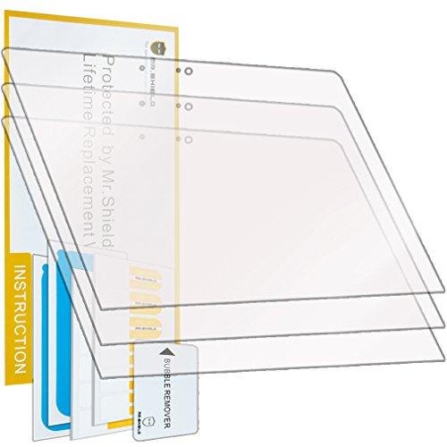 Mr Shield Anti Glare Protector Replacement
