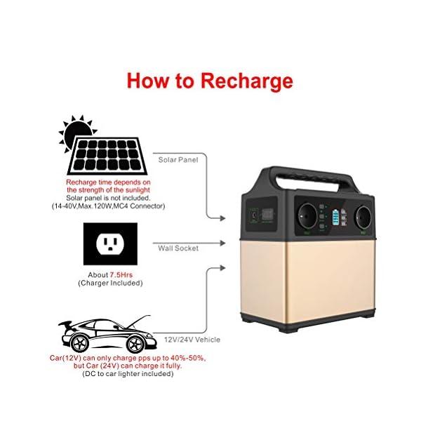 41u dGEEWLL PowerOak 400wh mobiler energiespeicher solar generator lithium ionen power station 2AC 220V 2DC12V QC3.0 USB5V für…
