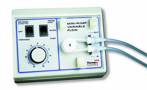 variable flow vacuum pump - 3