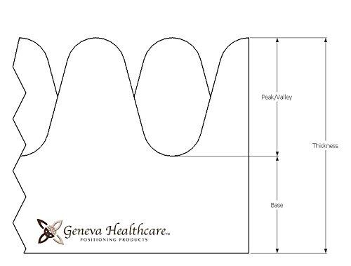 Geneva Healthcare Egg Crate Convoluted Foam Mattress Pad 3'' Standard Queen Size Topper - 3'' x 60'' x 80'' by Geneva Healthcare (Image #2)