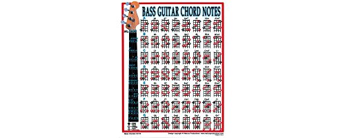 Walrus Productions Mini Laminated Chart, Bass (Best Bass Tab Site)