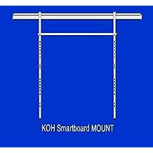 Smart Board Mount Kit
