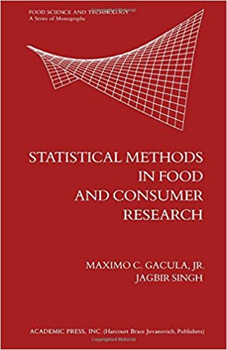 Statistical Methods in Food and Consumer Research (Food Science and Technology)