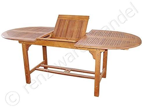 Gartentisch ausziehbar holz  Amazon.de: Gartenmöbel / Gartentisch ausziehbar auf 200cm oval ...