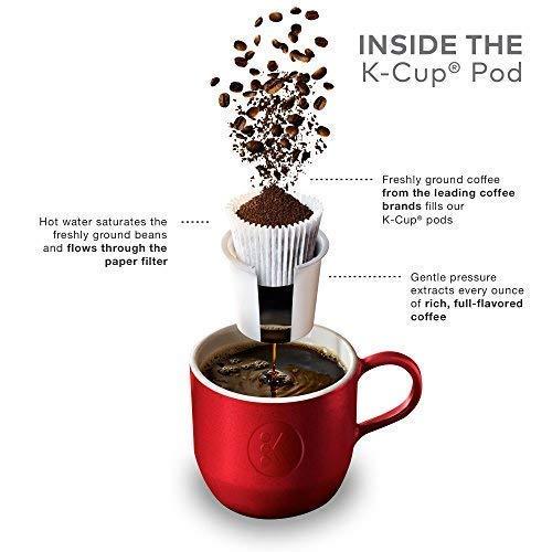 Green Mountain Coffee Roasters Hazelnut Decaf Keurig Single-Serve K-Cup Pods, Light Roast Coffee, 72 Count (6 Boxes of 12 Pods) by Green Mountain Coffee Roasters (Image #1)