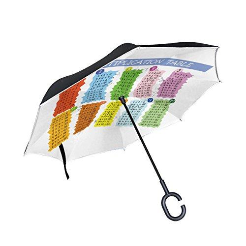 ALAZA Education Math Multiplication Table Inverted Umbrella, Large Double Layer Outdoor Rain Sun Car Reversible -