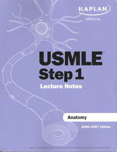 Usmle Step 1 Anatomy Lecture Notes img-1