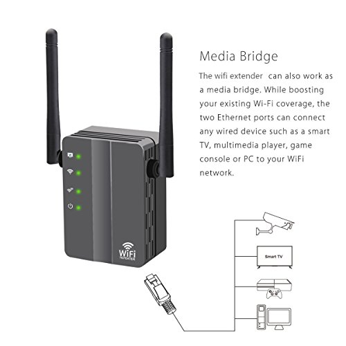 WiFi Range Extender, FiveHome 300Mbps High Speed WiFi Booster with Repeater/Access Point/Router Mode -360 Degree WiFi Signal - Easily Set Up by FiveHome (Image #3)