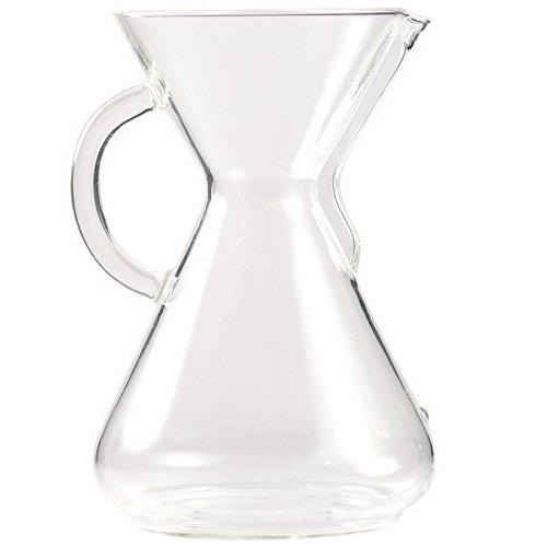 10 cup carafe - 8