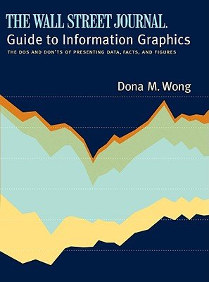 The Wall Street Journal Guide to Information Graphics: The Dos and Don'ts of Presenting Data, Facts, and Figures   [WSJ GT INFO GRAPHICS] [Hardcover]