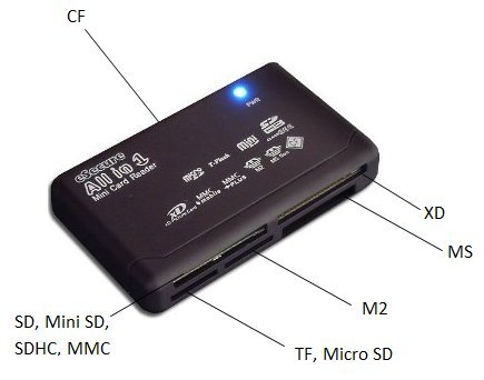 eSecure High Speed All-in-1 USB Card Reader for all Digital Memory Cards Including CF/SD/Micro SD/SDHC/SDXC/MS