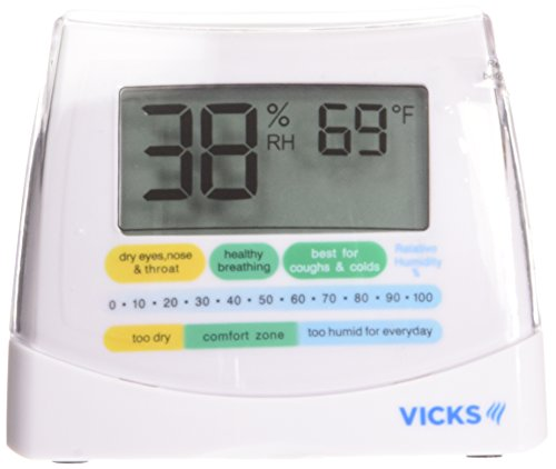 Vicks Humidity Monitor Helps
