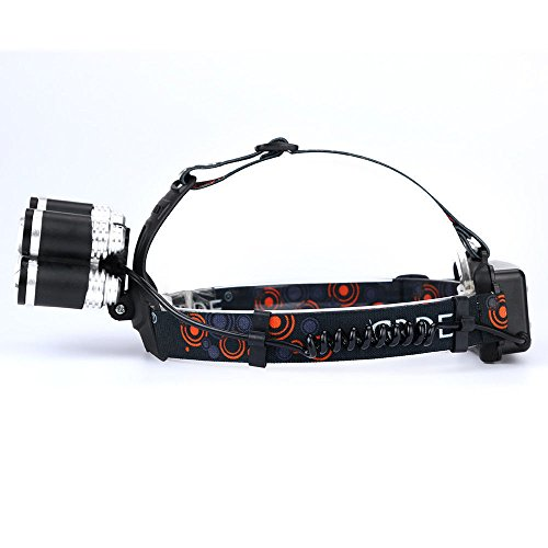 Headlamp 50000LM LED XM-L T6 4 mode Headlight Flashlight head Torch + 2x battery by Mont Pele (Image #6)