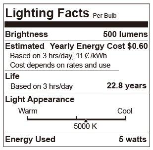 SANSI 40 watt Light Bulbs 5w LED Bulb Equivalent 40w Incandescent Bulb Daylight 5000k Cool White A15 LED Bulb E26 Base 500 Lumen Non-dimmable Energy Saving Bulb for Fans Lamps 5-Year Warranty (6-Pack) by SANSI (Image #2)