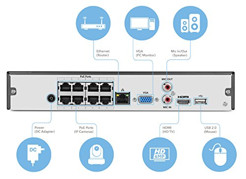 Amcrest NV2108E 8-Channel POE NVR 1080P/3MP/4MP/5MP/6MP-4331037686 on