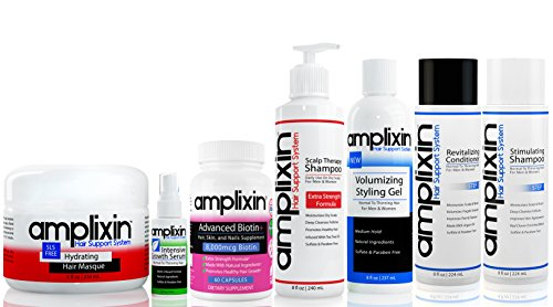 Amplixin Stimulating Hair Growth Shampoo For Women Men Anti Hair Loss Product For Normal To Thinning Hair