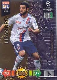 Adrenalyn XL Champions League 2010/11 - CHAMPIONS - Lisandro [Toy]