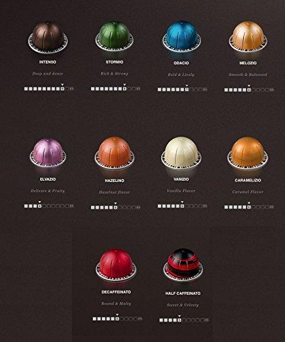 Price Tracking For Nespresso Vertuoline The Initial