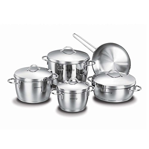 Encapsulated Base (Korkmaz Luna 9 Piece High-End Stainless Steel Induction-Ready Cookware Set with Tri-Ply Encapsulated Base)