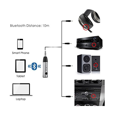 CrossBeats Mini Bluetooth Receiver with 3.5mm Aux Adapter and Wireless Car Kit (Silver)