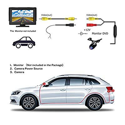 Backup Camera,Esky Mini HD Color CMOS Waterproof 170 Degree Viewing Angle Rearview Camera Car Reversing Rear View/Side View/Front View Security Pinhole Spy Camera