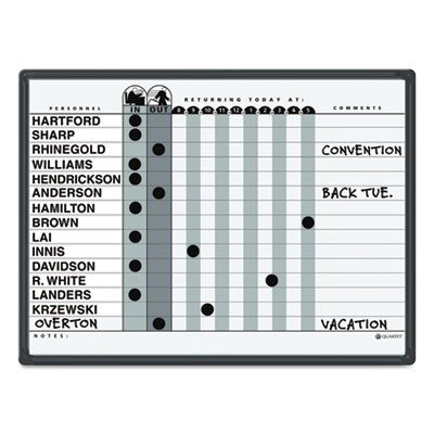QRT781G - Magnetic Employee In/Out Board by Quartet by BOARD,IN/OUT,MGNTIC,2X1.5GY