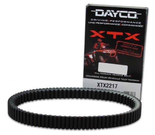 (Dayco XTX2217 XTX Extreme Torque ATV/UTV Drive Belt)