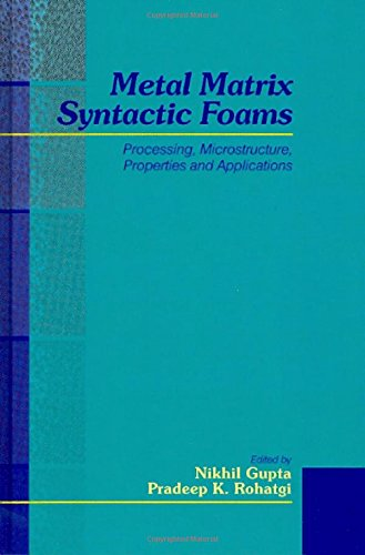 Metal Matrix Syntactic Foams: Processing, Microstructure, Properties and Applications